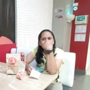 nellyl36's profile photo