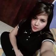 meys281's profile photo