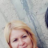 beatrizc106's profile photo