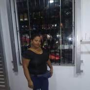 wandaa65's profile photo