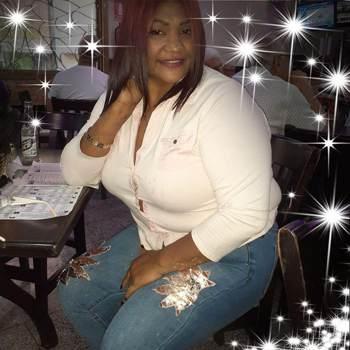 danaideso_Distrito Capital_Single_Female
