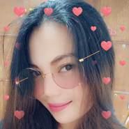 iamaizabella's profile photo