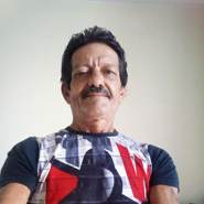coeurd61's profile photo