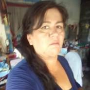 magdalena263's profile photo