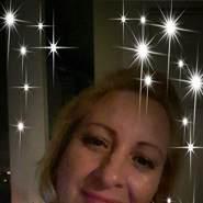 cristyc33's profile photo