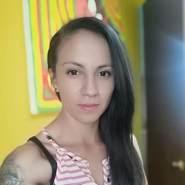 manyist's profile photo