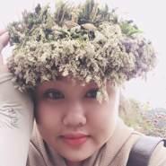 linhm9051's profile photo
