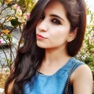 shubhi7's profile photo