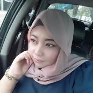 cikp541's profile photo