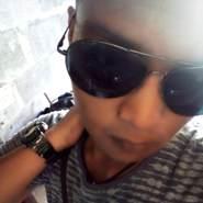 P_NUNG's profile photo