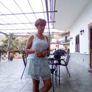 birom857's profile photo