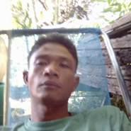 piyawatw7's profile photo