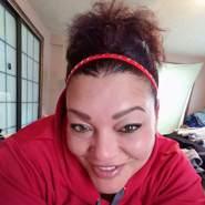 veronicaford34's profile photo