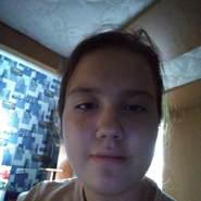 nastya350's profile photo