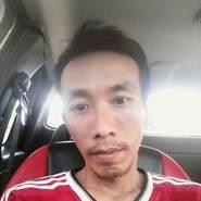 jeewatp's profile photo