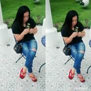 user_lvugm84037's profile photo