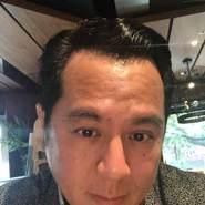 jiangharry511's profile photo
