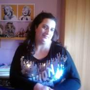 mafy88's profile photo