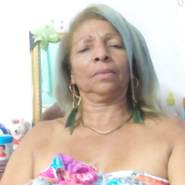 emelinsr's profile photo