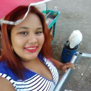 mariac4107's profile photo