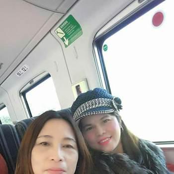 evelynlicayanlaforni_Taitung_Single_Female