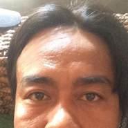 cokic028's profile photo
