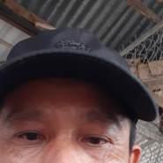 phuoctomgl's profile photo