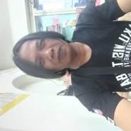 elangb2's profile photo