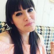 romid360's profile photo