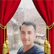 rajt065's profile photo
