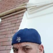 aboa0152's profile photo