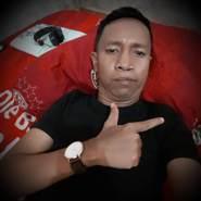 ardhawahyou8's profile photo