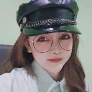 minhl027's profile photo