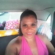 anaclaudia361's profile photo