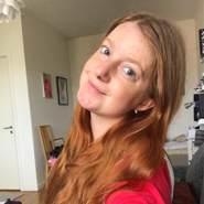 kickibergkvist's profile photo