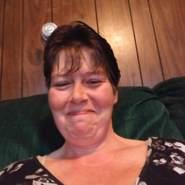 kimy704's profile photo