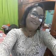 cecilia611's profile photo