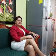 mariayancelya's profile photo