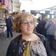 annacirianni's profile photo