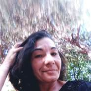 elena28115's profile photo