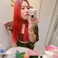 user_wybz71's profile photo