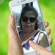 lunaazul23's profile photo