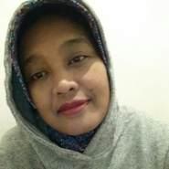 watij521's profile photo