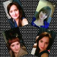 wjrtyiffmlkbqywf's profile photo