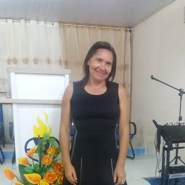 lucias137's profile photo