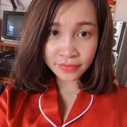 sut759's profile photo