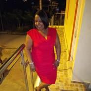placidap8's profile photo