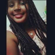 milena2396's profile photo