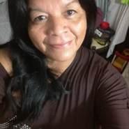 lupita299's profile photo
