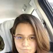 selina391's profile photo